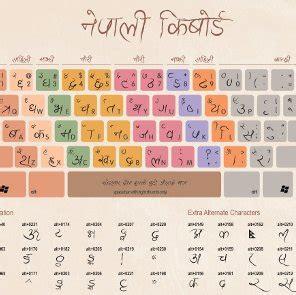 nepali unicode traditional layout free download 5 free hindi keyboard to download ह द क ब र ड kurti