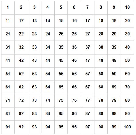 printable numbers to 100 games printable 1 to 100 number chart counting