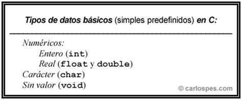 funciones para manejar cadenas en c borland c tipos de datos