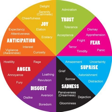 color theory emotions back to the basics starting with emotions ta therapy