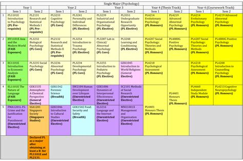 o u supplementary time table 2015 timetable new calendar template site
