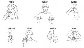 Sign Language Words For Beginners Videos » Home Design 2017