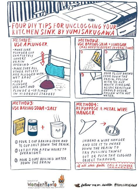 4 DIY Ways to Unclog Your Kitchen Sink « The Secret Yumiverse