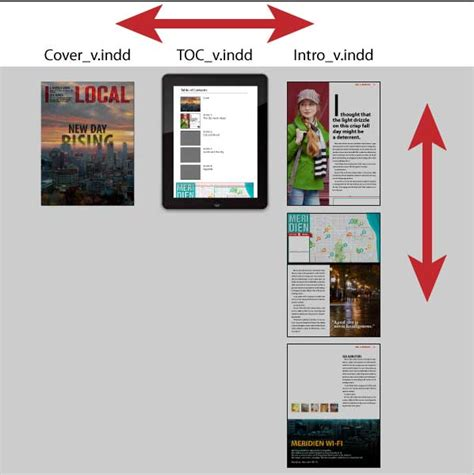 indesign tutorial for digital publishing create digital magazines using adobe digital publishing
