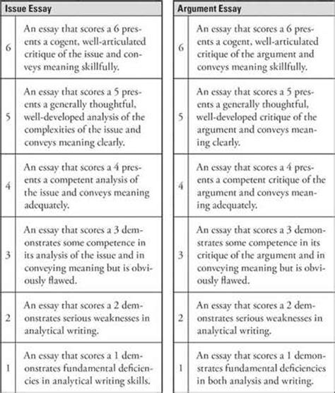 Argumentative Essay Tips by Gre Argument Essay Writing Tips Essay