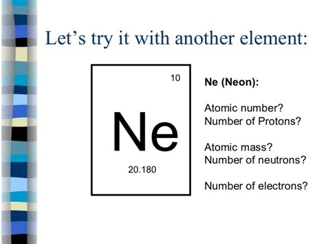 Neon Number Of Protons by Bohr Diagrams