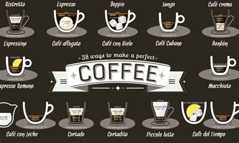 how to make a coffee 38 different ways to make perfect coffee feel desain