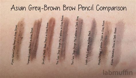 Etude Eye And Eyebrow Pallete korean gray brown brow pencil comparison lab muffin