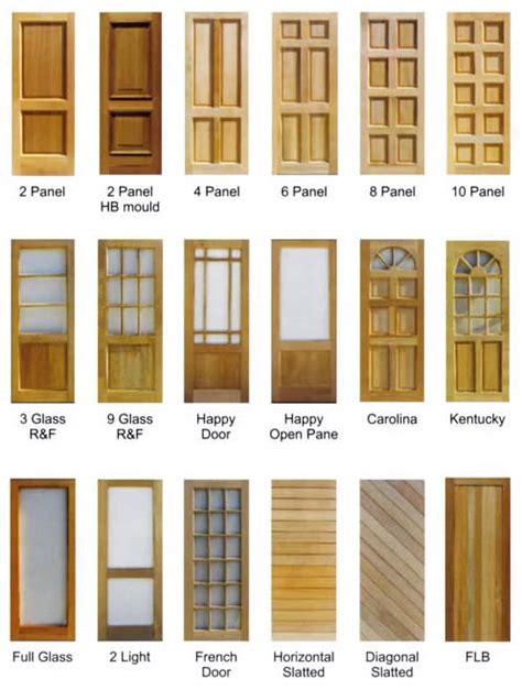 front door types amdoor exterior standard doors cape town hermanus
