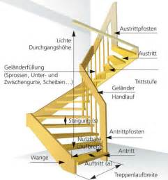 din treppe treppentechnik din 18065 bucher treppen das original