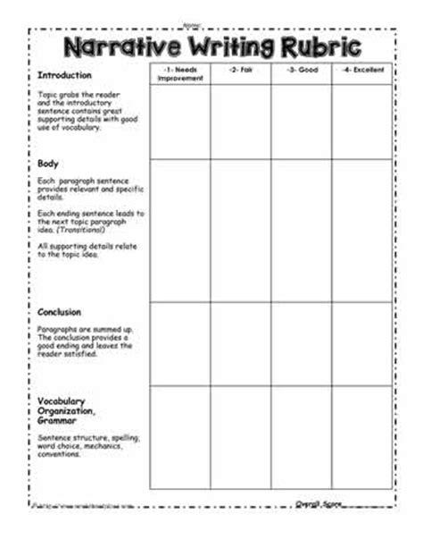 Essay evaluation worksheets