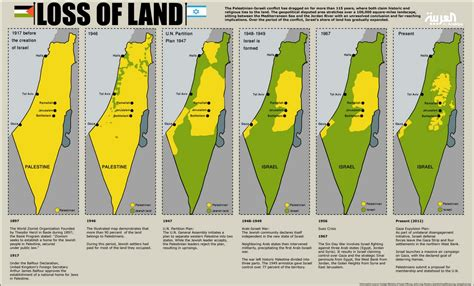 middle east map before 1948 it s all one thing israel and palestine
