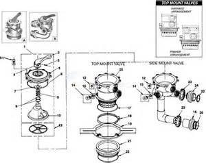 filter_valves_pentair_valve?format=jpg&maxwidth=650 pac wiring 11 on pac wiring