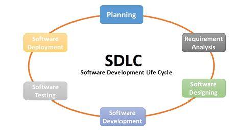 agile sdlc diagram agile development cycle diagram wiring diagrams