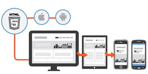 mobile development html5 differences between mobile app and website development o