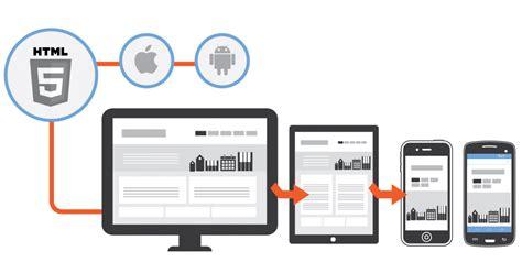 Iwapppress Builds Ios App For Any Website app development esyncs