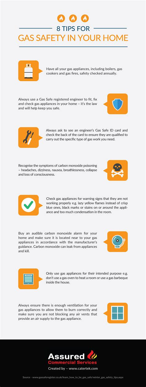 8 Tips To That Are by 8 Tips For Gas Safety In Your Home Catertek