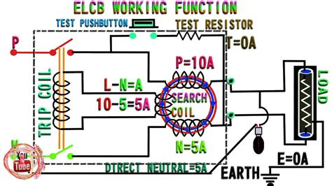 earth leakage circuit breaker wiring diagram wiring