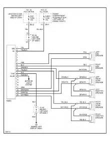 2003 kia sedona wiring diagram auto parts diagrams