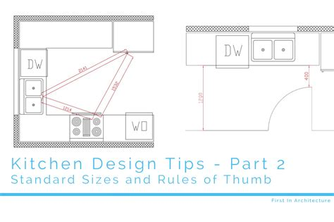 kitchen layout guide kitchen design tips part 2 first in architecture