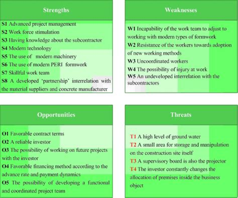 the human machine vol 1 ebook swot diagram maker image collections how to guide and