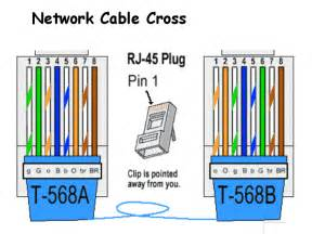 wiring diagram for cat5 cable wiring free engine image for user manual