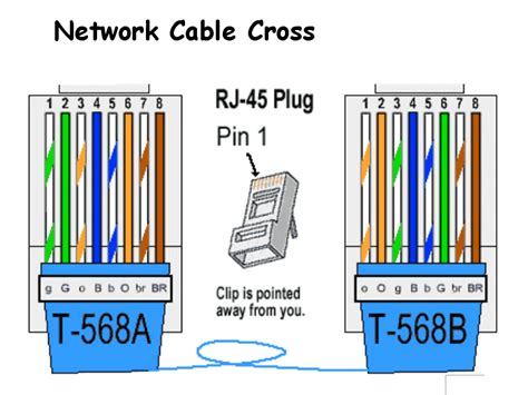 ethernet patch cable wiring diagram network cable wiring diagram webtor me