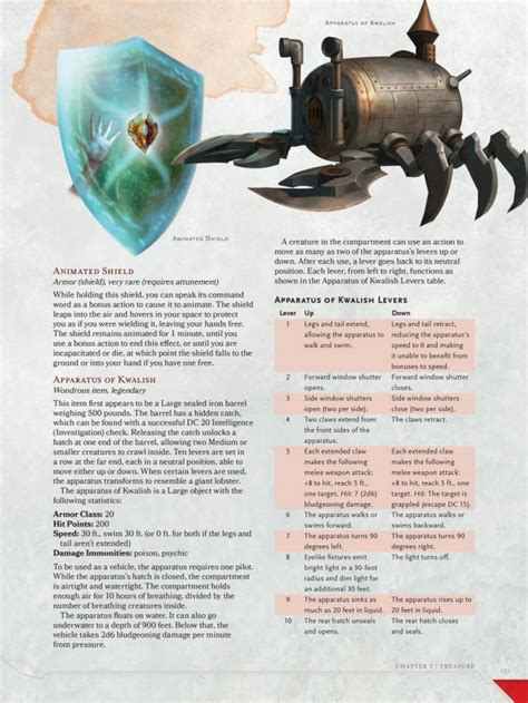 Some Wondrous Magic Items From The 5th Edition Dungeon