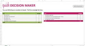 Pro Con List Template by Decision Maker Excel Template Savvy Spreadsheets