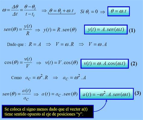 oscilacion fisica formulas fisica