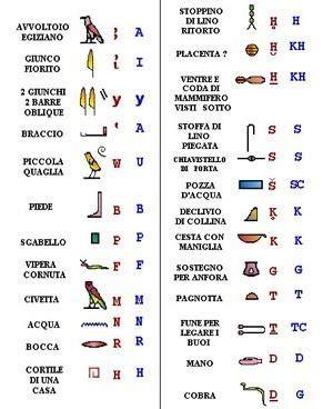 tatuaggi lettere greche significato simboli egiziani