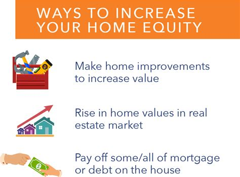 ways to increase home value reverse mortgages u s financial