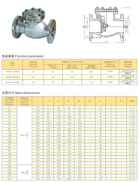 swing check valve dimensions 8 swing check valve dimensions related keywords