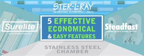 germicidal uv l fixture saniray germicidal ultraviolet fixtures features and models