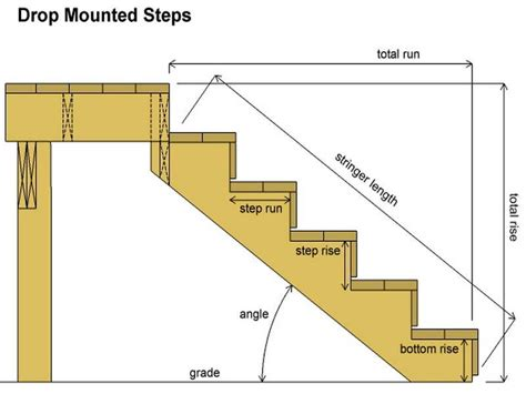 how to design stairs product tools deck stair calculator deck stair railing