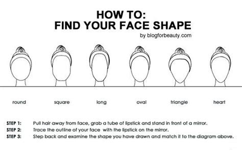 what shape face is an upside down tria upside down triangle outline