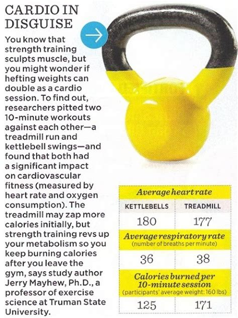 benefits kettlebell swings ifit benefits of kettlebells health and well being