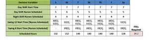 department schedule template nursing staff schedule template schedule template free