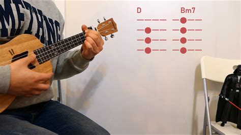 exo ukulele chords 엑소 exo 유니버스 universe 우쿨렐레 ukulele 코드 chord 네코즈 100c