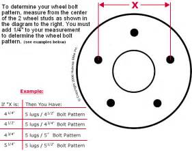 Truck Bolt Pattern List Ford Lug Pattern Chart 2016 Car Release Date