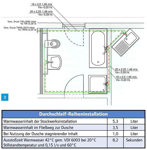 Grundriss Zeichnen durchschleif oder t st 252 ck installation sbz