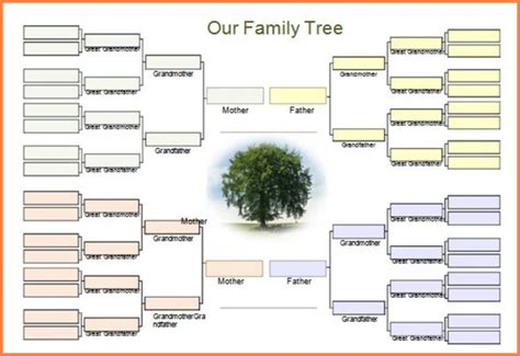 family tree maker free template excellent family tree template images resume