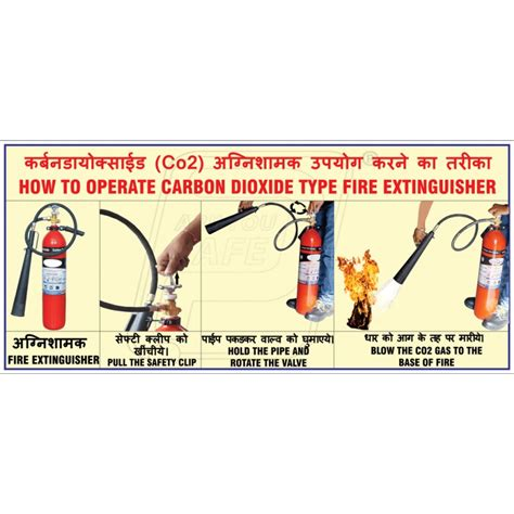 how to use carbon dioxide extinguisher in ahmedabad