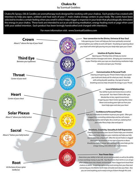 25 Best Ideas About Chakra Meditation On Pinterest 7 Best Chakra