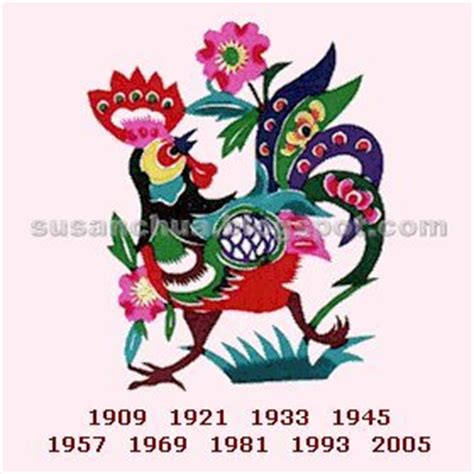chinese zodiac sign for year 2006 december 2005