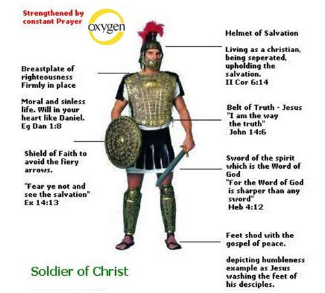 soldiers of christ a soldier in christ word will save