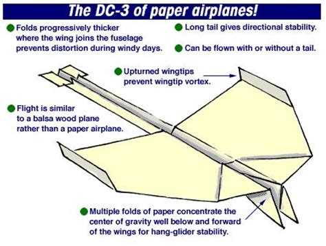 How To Make One Of The Best Paper Airplanes - quot create paper blogs quot said mr paper the best paper airplane