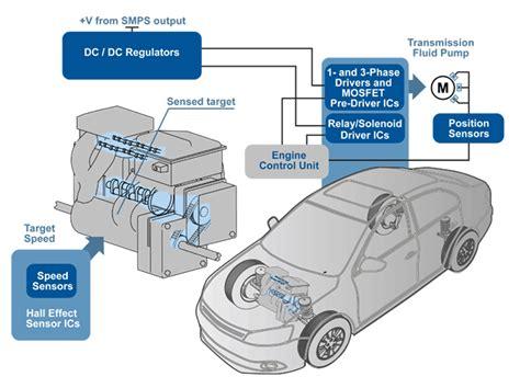 mac mini home network diagram mini auto parts catalog diagram of vauxhall insignia engine block autos post