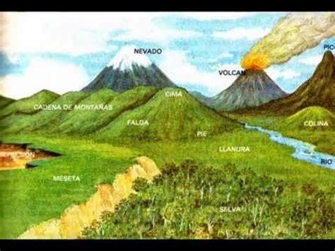 cadenas montañosas que rodean la meseta el medio ambiente y los cambios clim 193 ticos