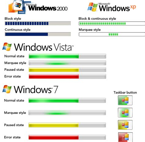 Vb Vristia 8569 3 windows vista and windows 7 net controls every possible one you could want